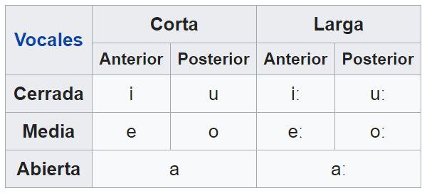 vocales hawaianas